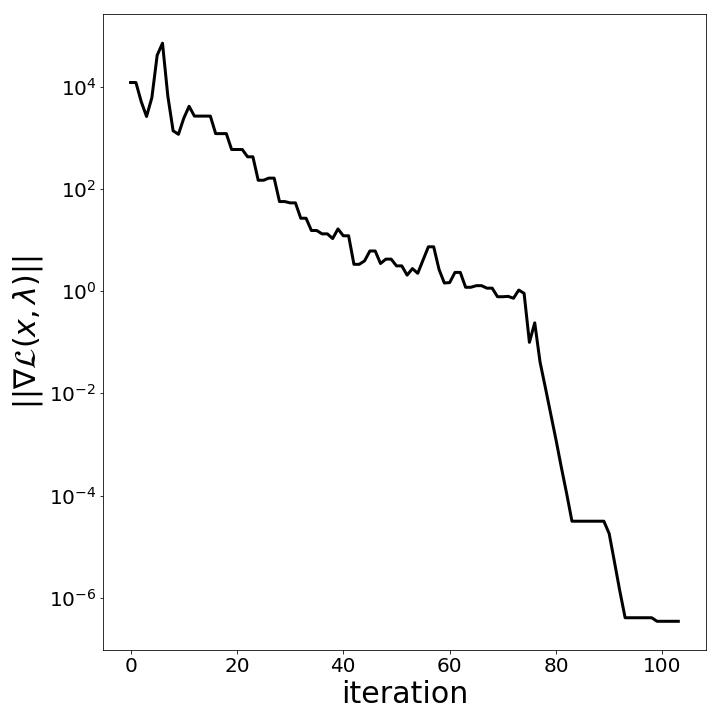 optimality_elec